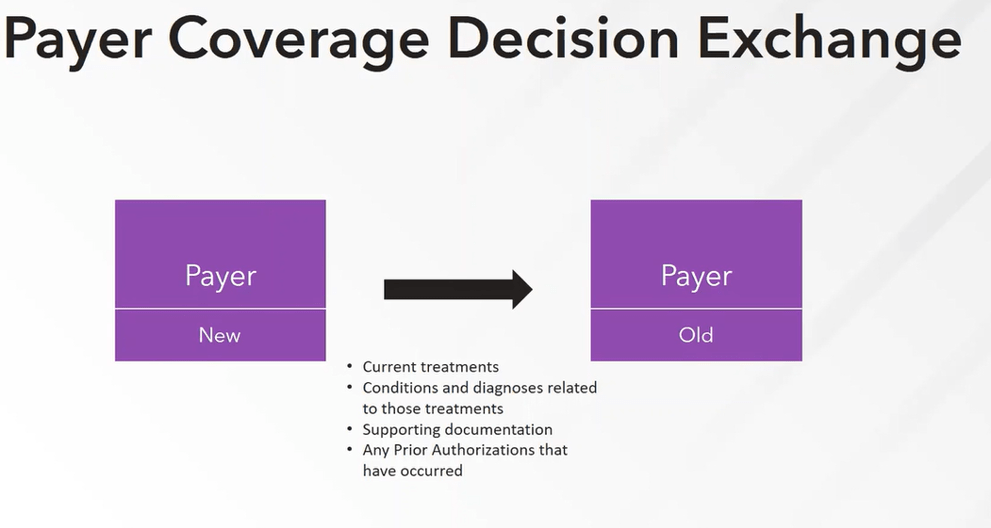 Payer_Coverage_Decision_Exchange1