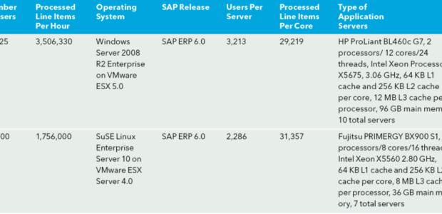 161213_CPH_MicrosoftScalability_tables-4