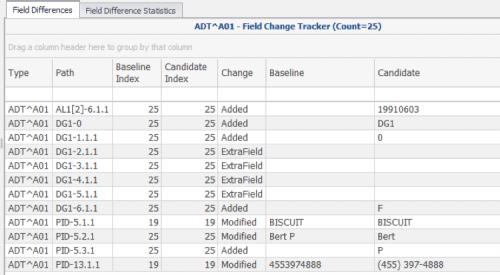 HL7Spy - Inner Harbour Software  - Tables-of-Different-Values-v2__ResizedImageWzUwMCwyNzVd