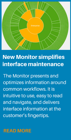 Monitor interfaces