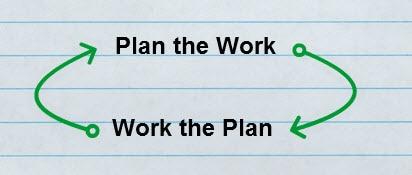 Plan the Work, Work the Plan Image